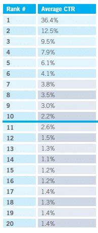 tabel-ranking